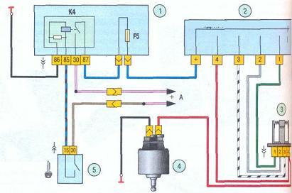 """На электросхеме подключения электродвигателя  """"печки """" условно показано."""