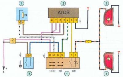 Схема на задние противотуманки 78